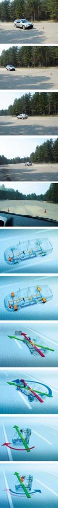 Что такое VSA и как это работает на Honda CR-V